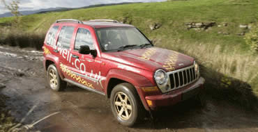 Off Road at Knockhill